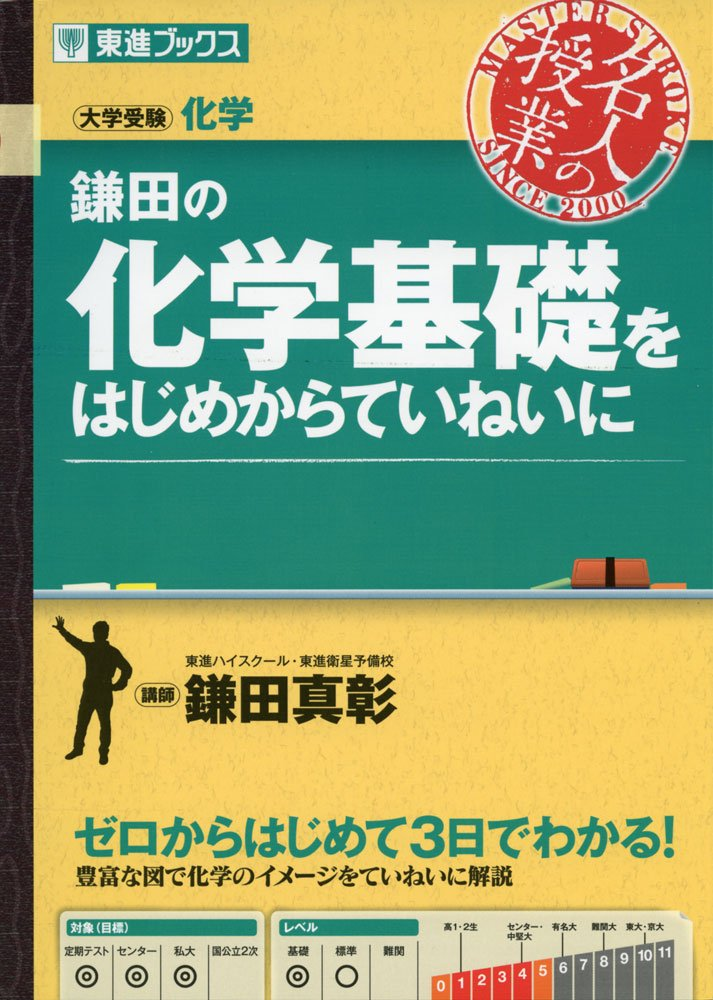 【東進講師特集】鎌田真彰先生