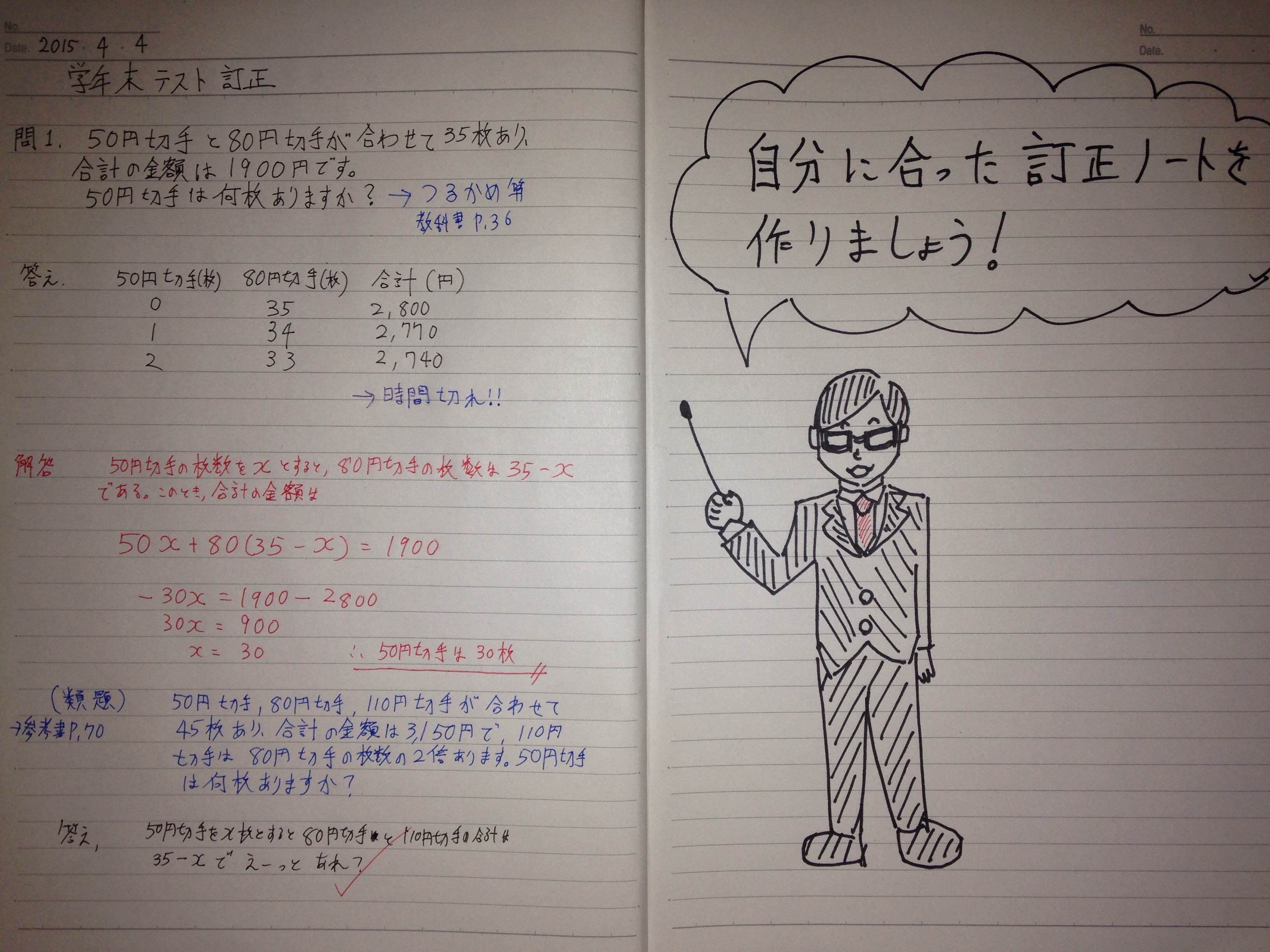 実践的学習術シリーズその1~訂正ノートのススメ~