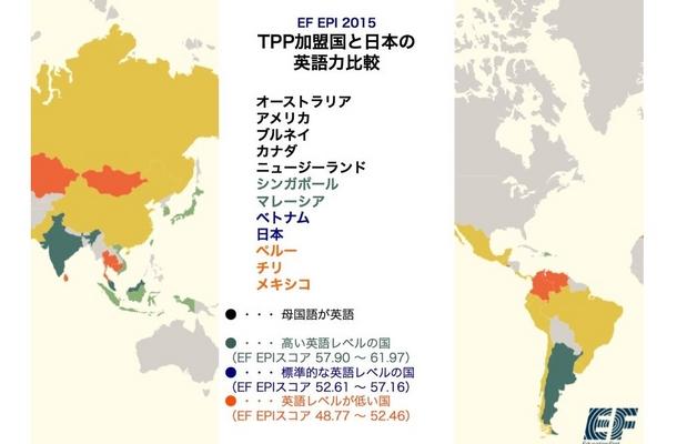 日本の英語力は結構ヤバイ?TPP加盟国の中で何位だろう?